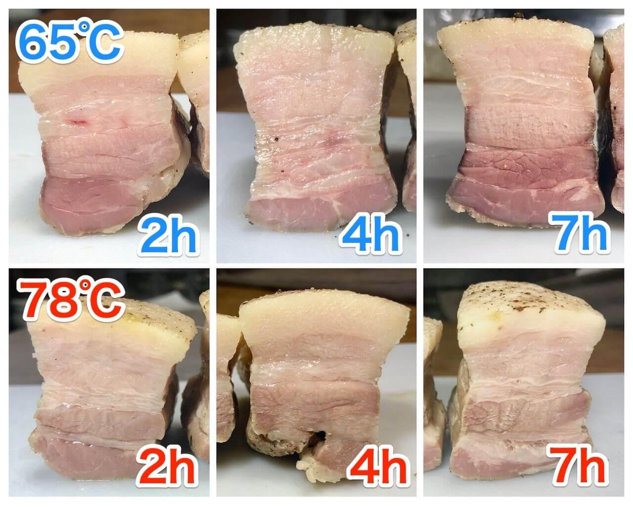 低温調理豚バラ肉比較2